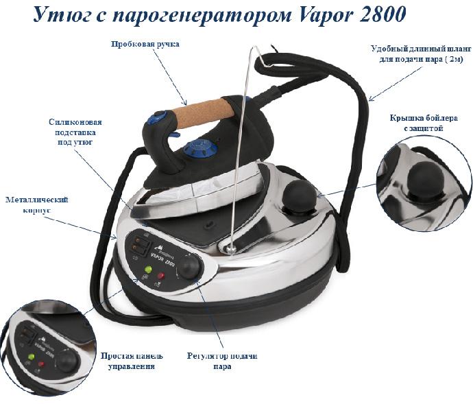 Парогенератор Eurometalnova V2800